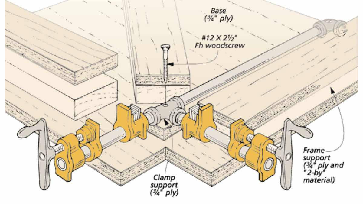 How to make a wooden corner clamp.