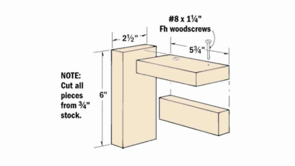 How to build a Handy Casing Cutting Jig