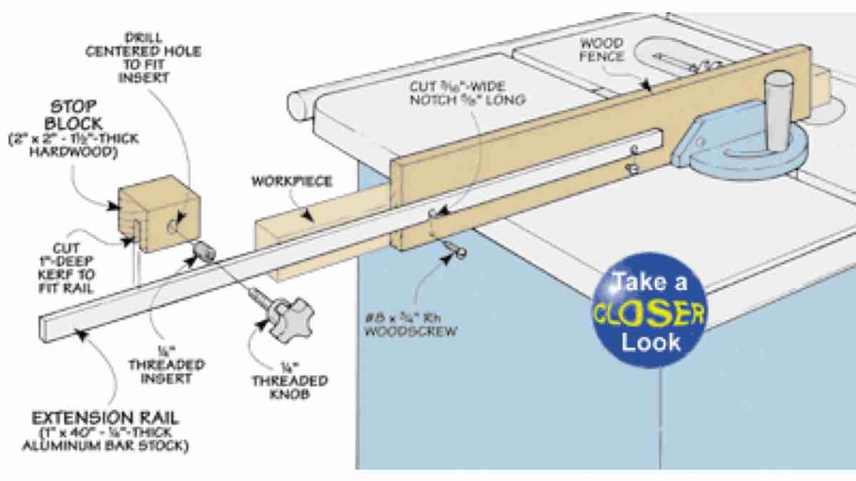 How to build a Miter Gauge Extension Jig