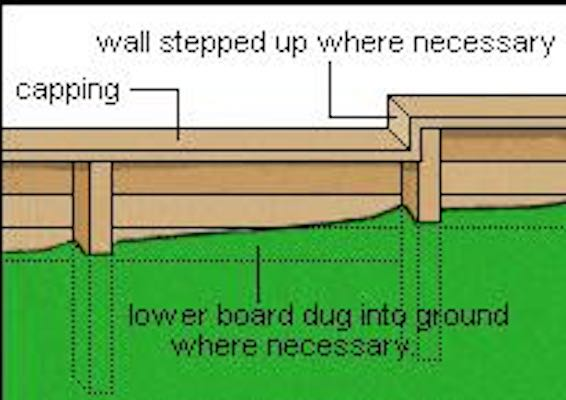 Free plans to build a Low Retaining Wall.