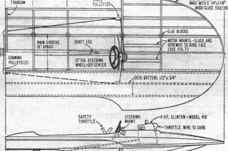 Hydroplane Boat ElCid