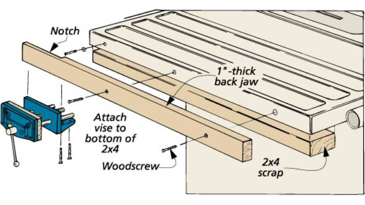 free woodworking plans, projects, clamping, workshop