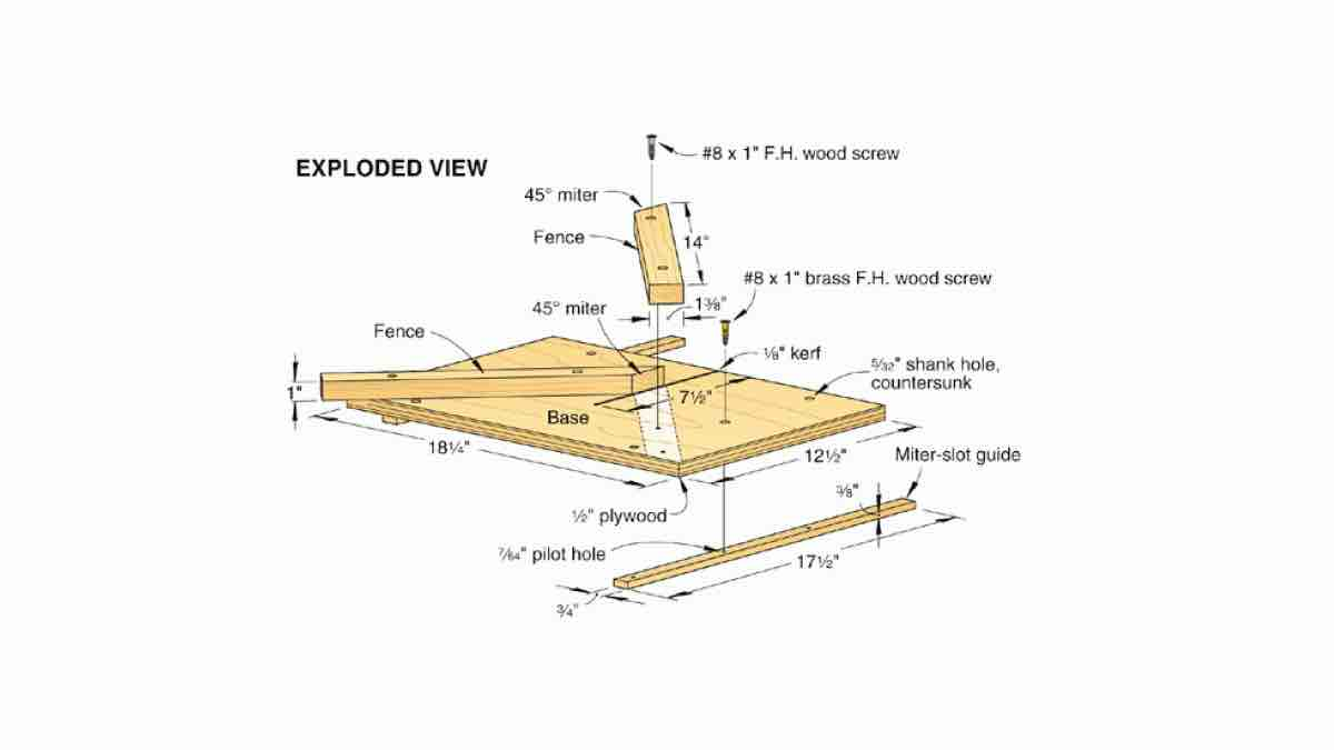 How to build a Tablesaw Miter Jig