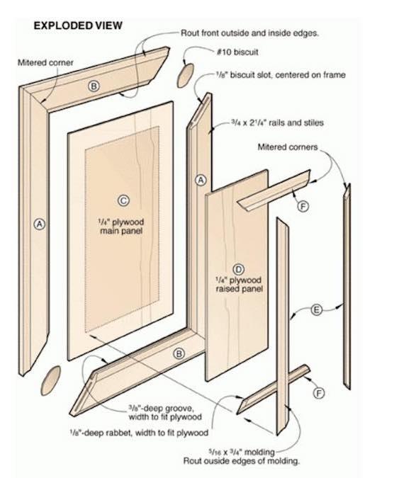 Learn a new way to make beautiful raised panel doors.