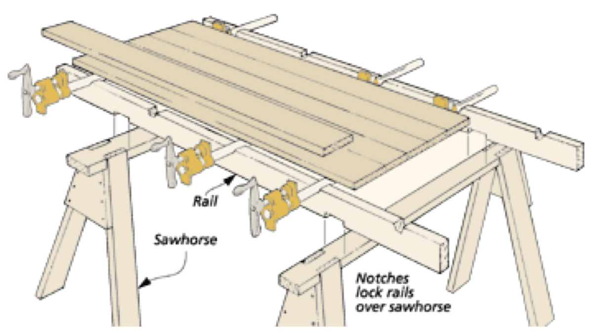 free woodworking plans, projects, clamps, clamping