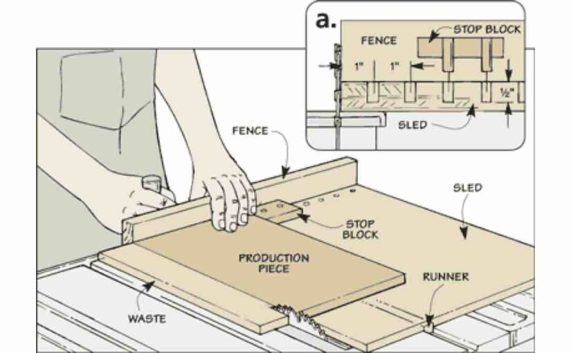 Cross Cut Sled Jig – Cutting Multiple Pieces