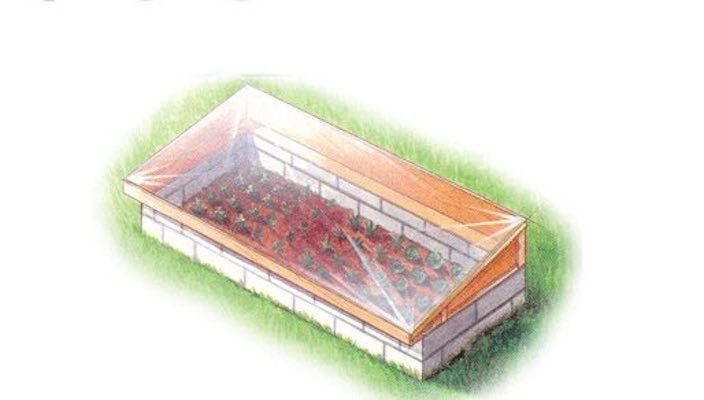 Free plans to build a Garden Hotbed.