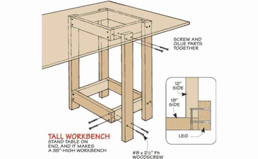 How to build a Multi Level Work Table