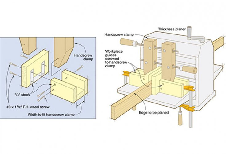 Free plans to built a planer jig.