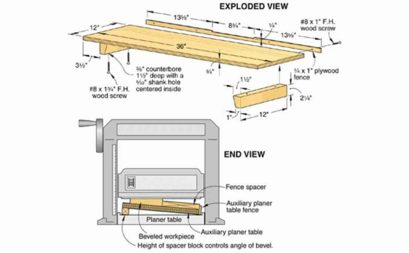 Auxiliary Planer Bed
