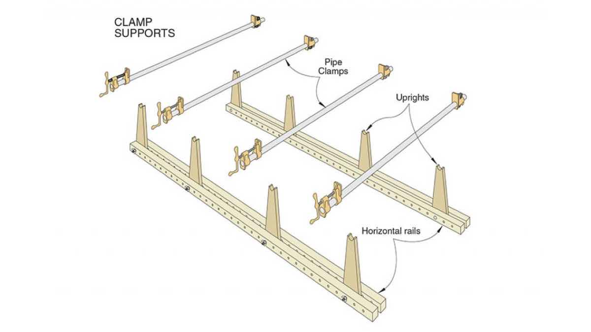 free woodworking plans,projects,patterns,pipe clamps