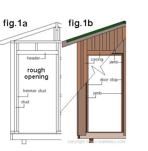 Free plans to build a new Shed Door.