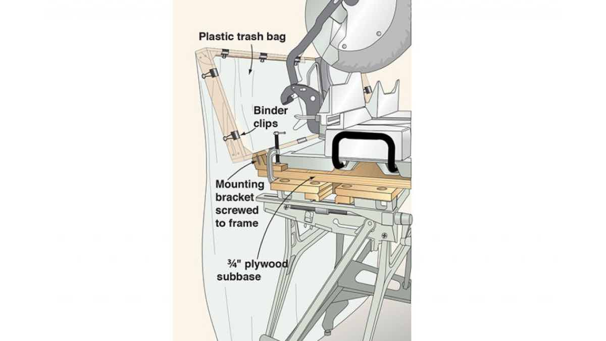 free woodworking plans,mitersaw,dust collection,workshop projects