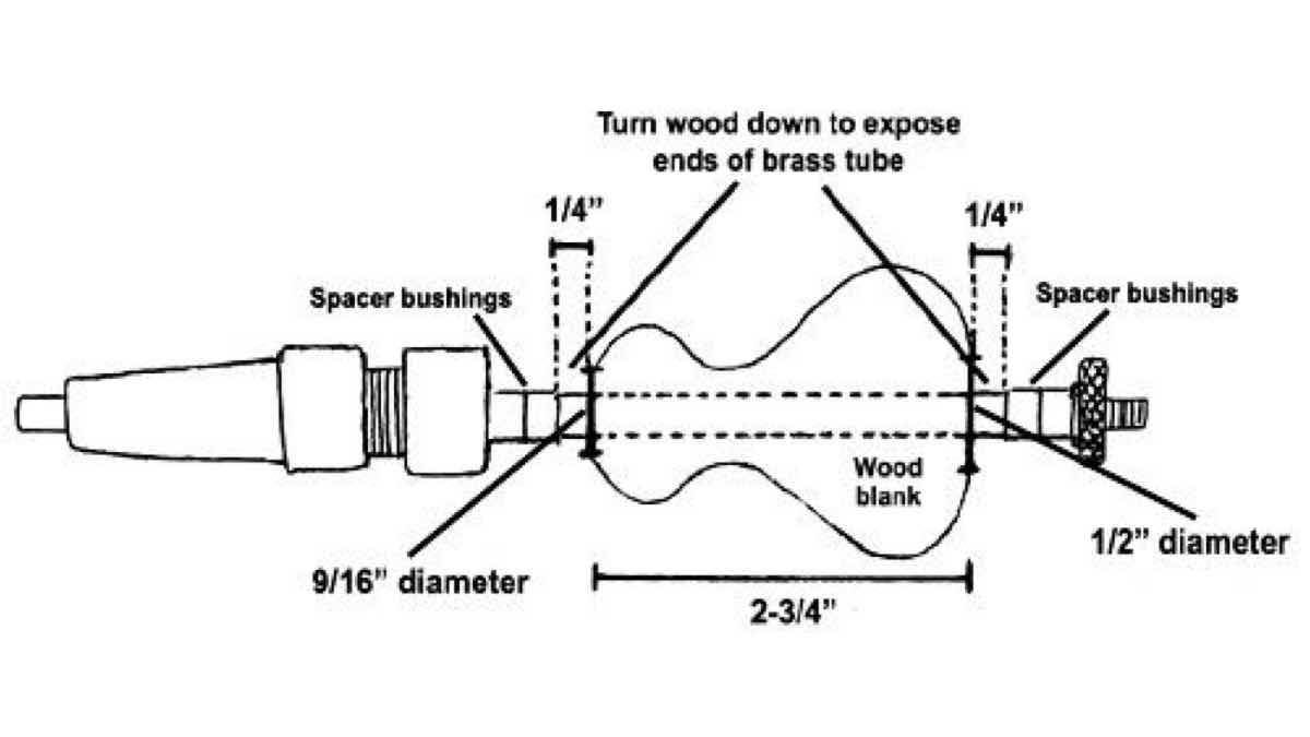 free woodworking plans,workshop projects,measuring jigs