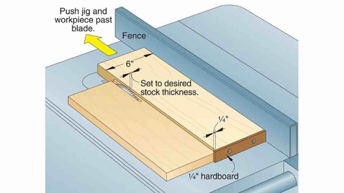 Thin Strip Ripping Jig free project