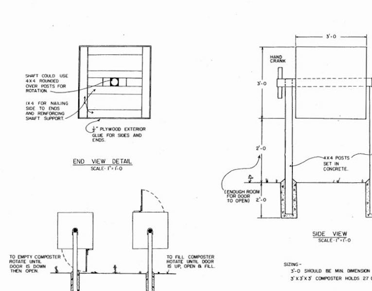 Free plans to build a Turning Composter.