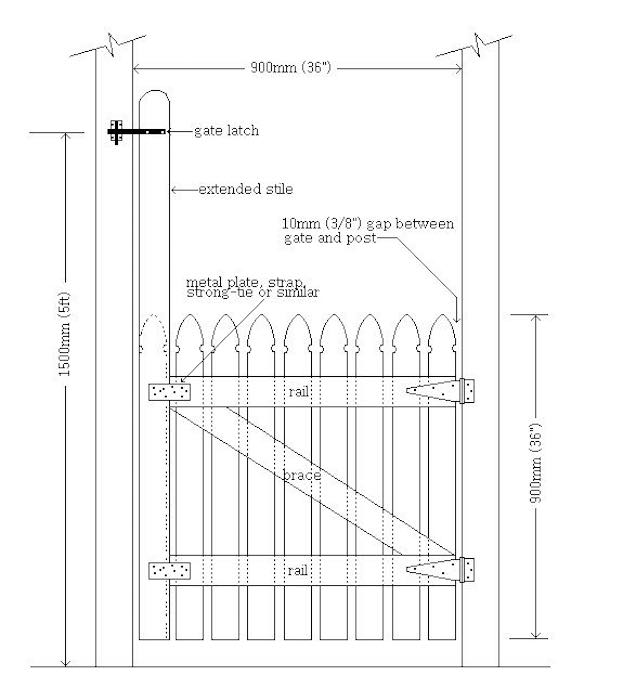 Free plans to build a Picket Gate.
