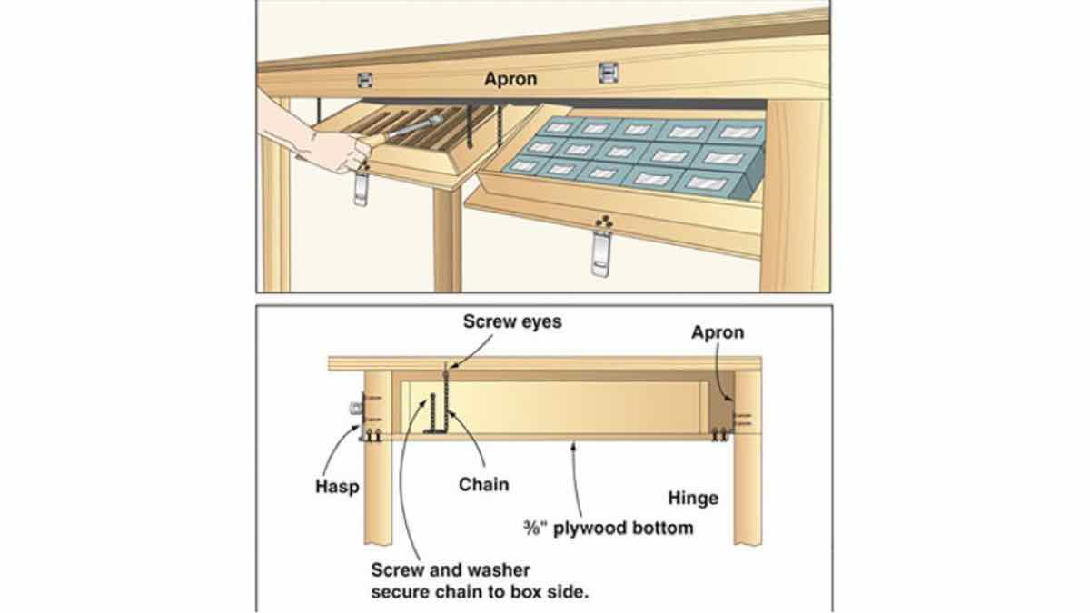 under table,workbench storage,tool trays,space savers,free woodworking plans,projects