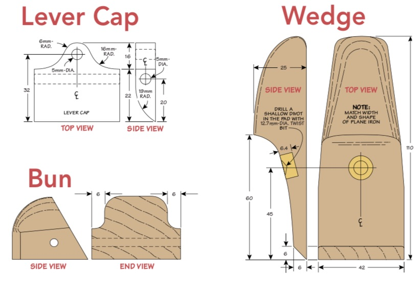 Block Plane free project plans.