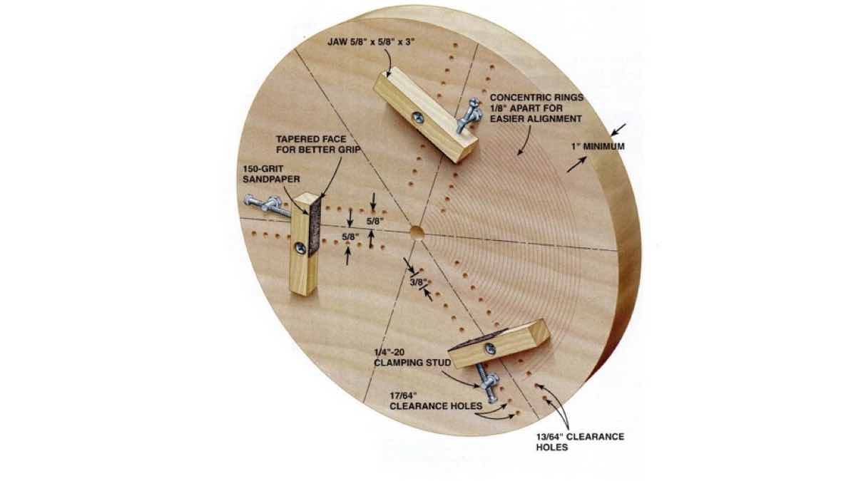 chucks,woodturning,free woodworking plans,workshop projects,lathe jigs