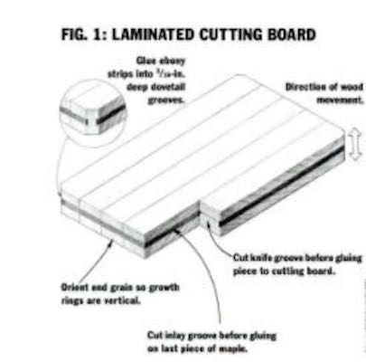 Build a Laminated Cutting Board using free plans.