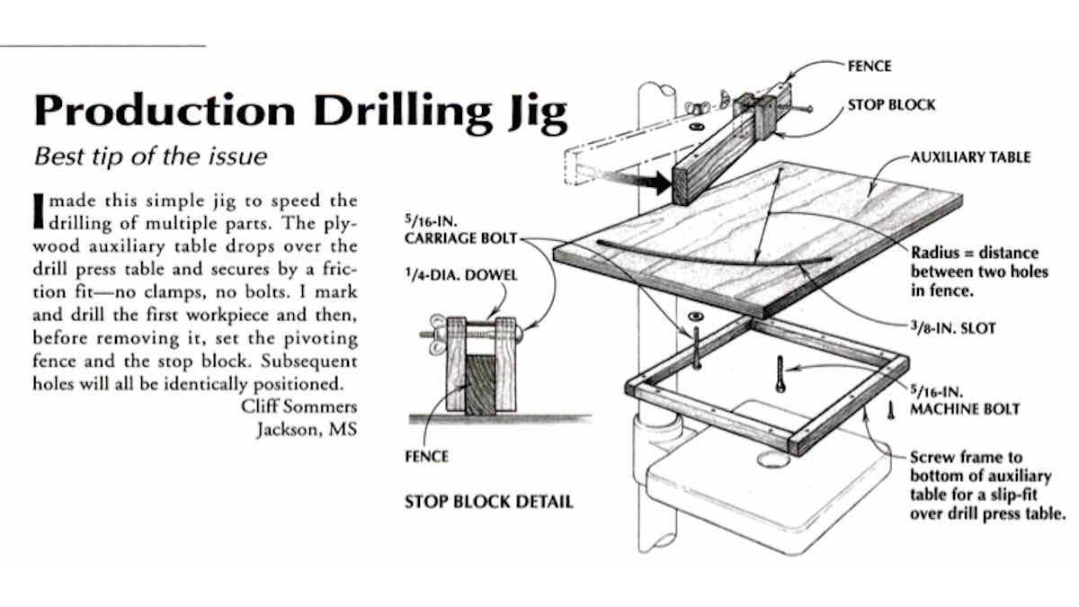 drilling,jigs,workshops,tools,multiple,many,wood,free woodworking plans,projects,patterns