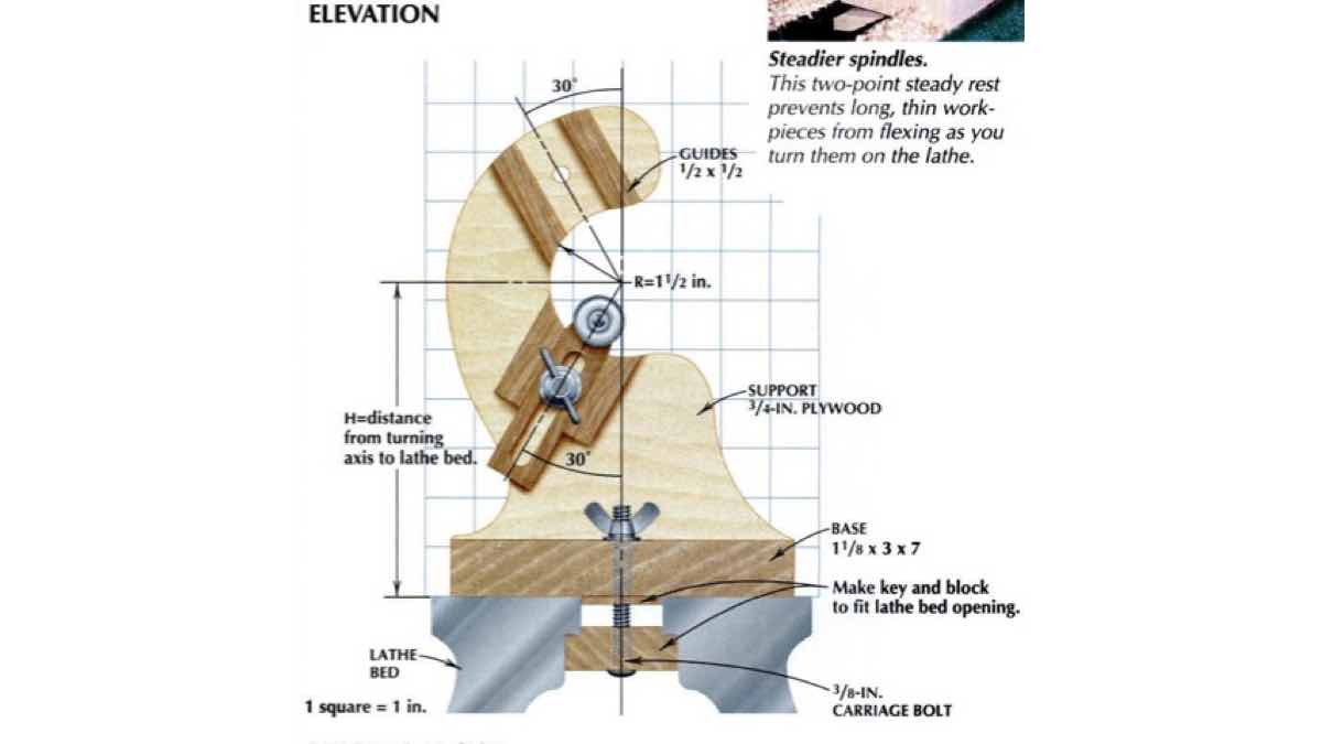 lathe jigs,tools,workshops,woodturning,free woodworking plans,workshop projects