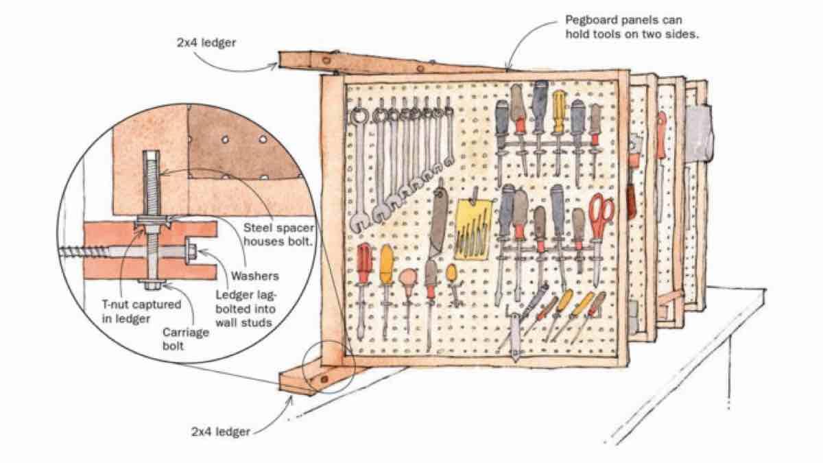 Space Saving Tool Rack PDF Free Wood Plans