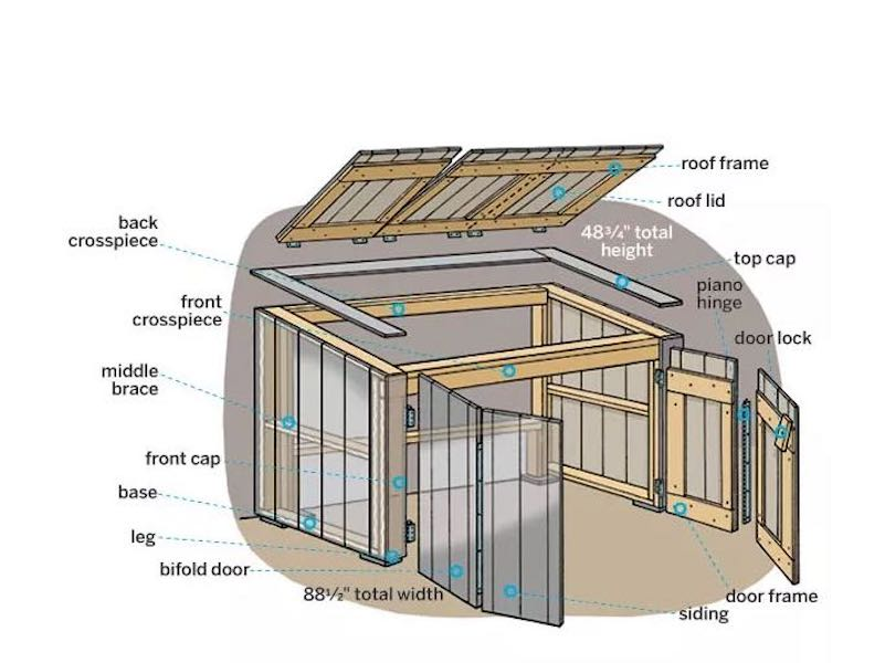 Free plans to build a Trash Shed.