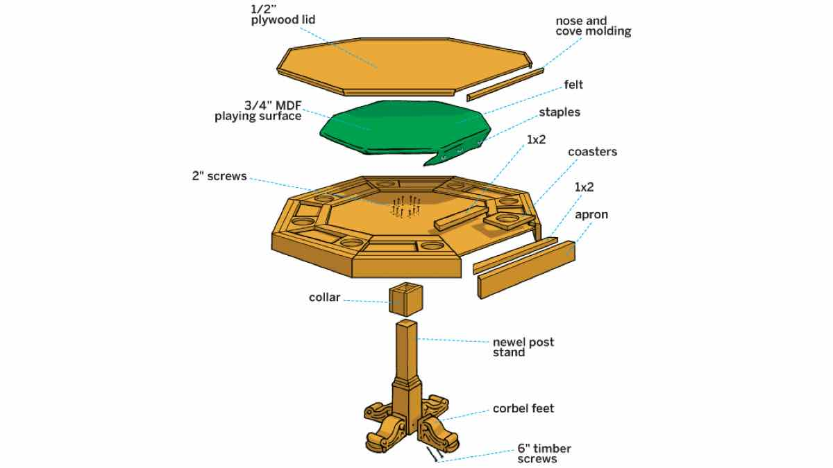 games table,poker tables,free woodworking plans,projects,dining tables,flip top,do it yourself,woodworkers