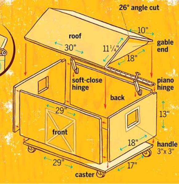 Build a Toy Chest Barn using free plans.