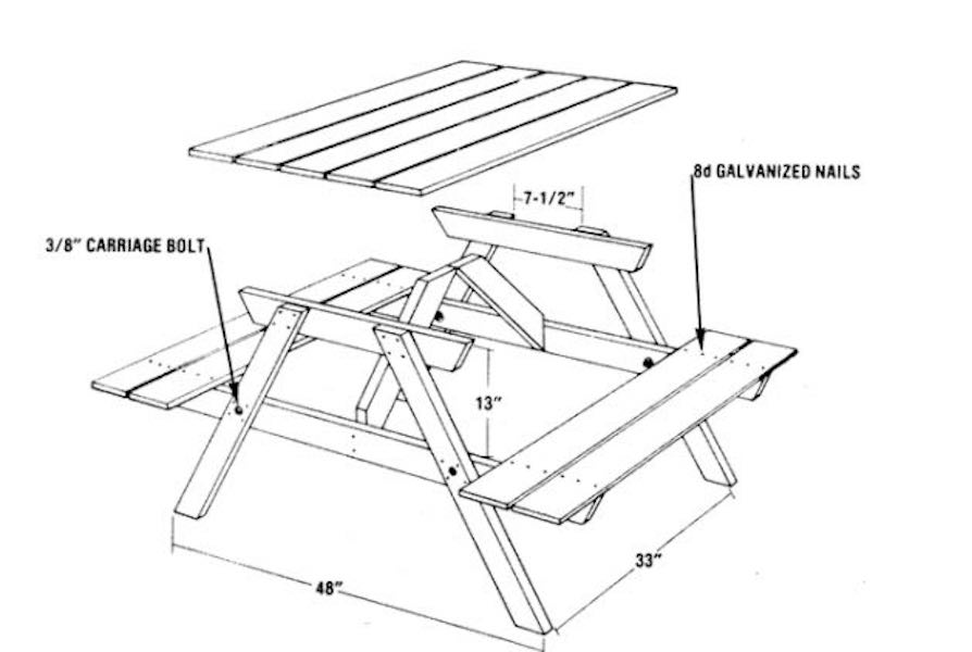 Build a Low Cost Picnic Table.