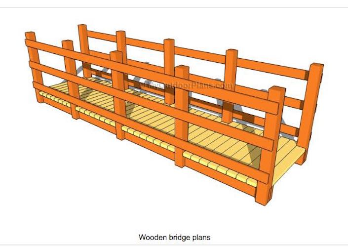 Free plans to build a bridge.