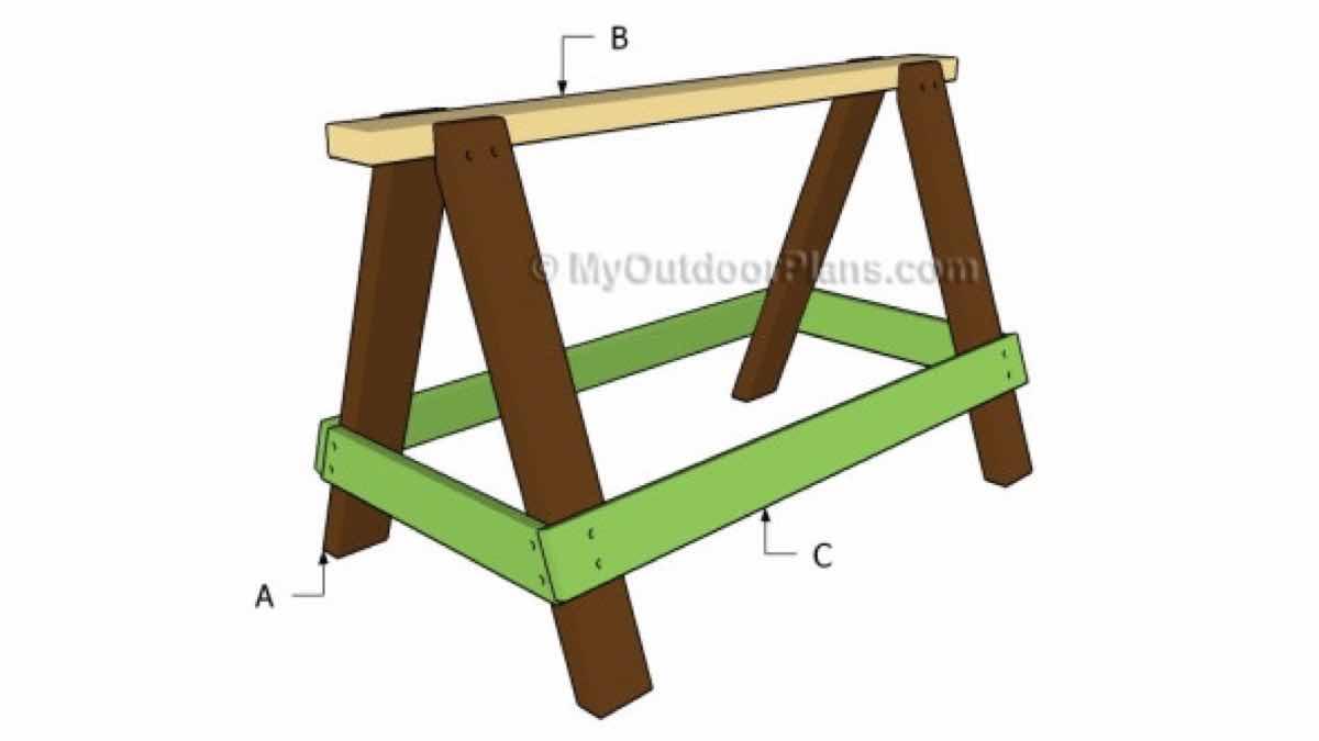 Basic Sawhorse free woodworking plans