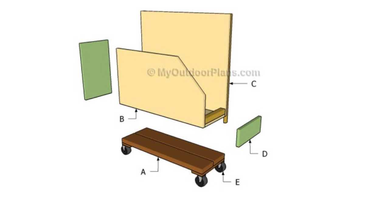 lumber carts,shop carts,workshops,mobile carts,diy,free woodworking plans,free projects,do it yourself