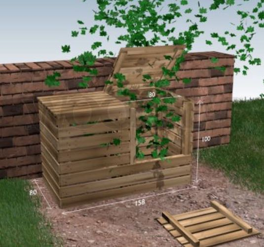 Free plans to Customize Your Compost Bin.