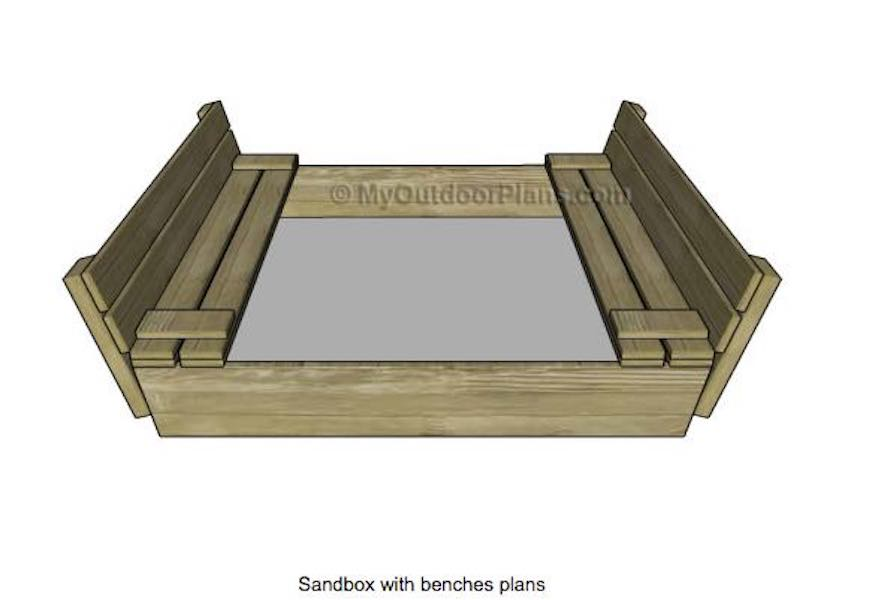 Free plans to build a Sandbox with Cover.