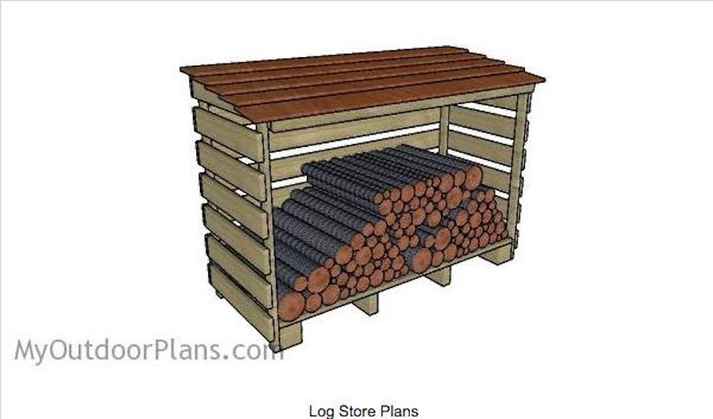 Free plans to build a Firewood Log Shed.