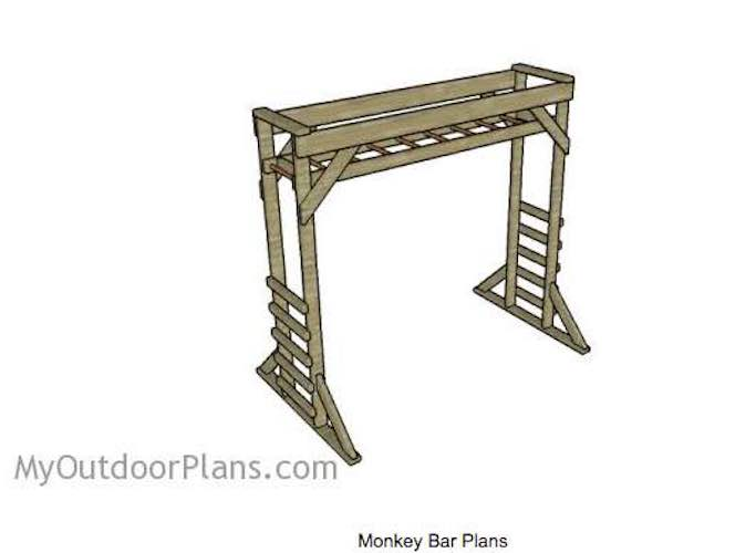 Free plans to build a set of Monkey Bars.
