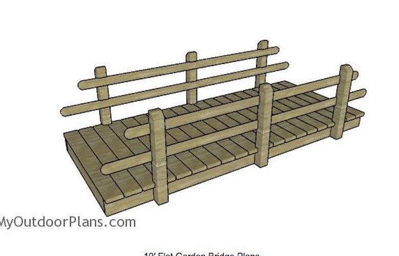 Free plans to build a My Outdoor Flat Bridge.