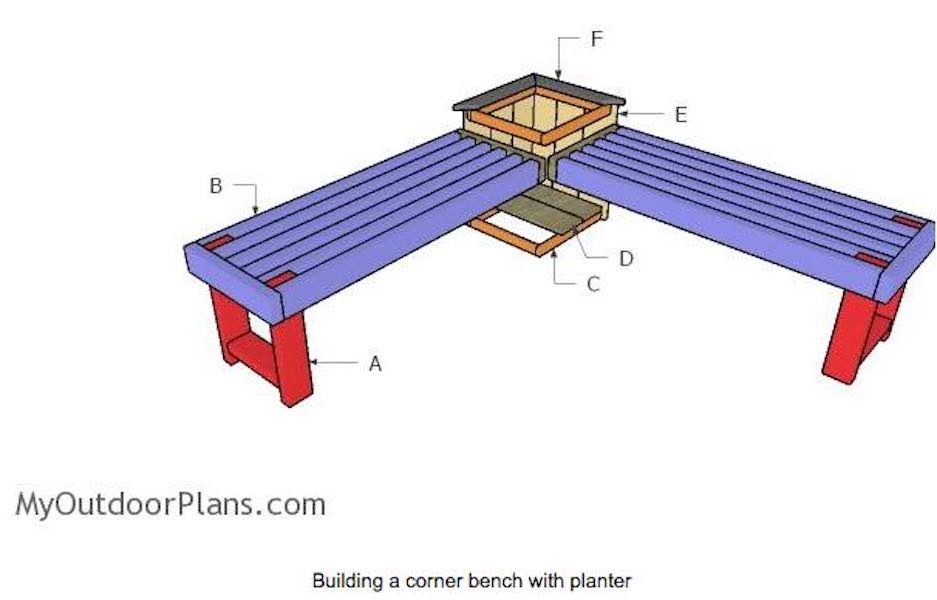 Free plans for a Corner Bench with Planter.