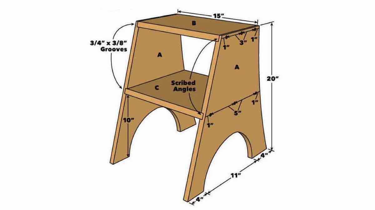step stools,plywood stools,diy,free woodworking plans,free projects,do it yourself