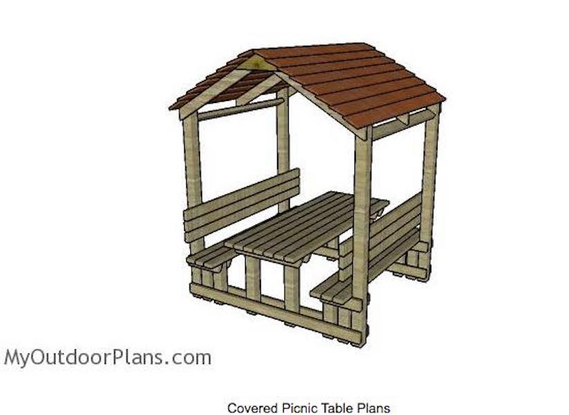 Free plans to build a Covered Picnic Table.