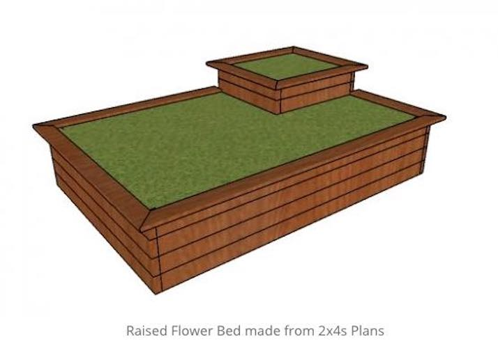 Build a Raised Garden Bed from 2 x 4s.
