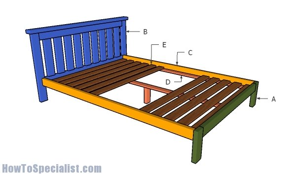 Bed Build using 2 x 4s